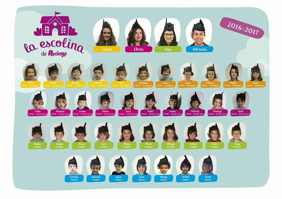 La Escolina de Reciella 2016-2017