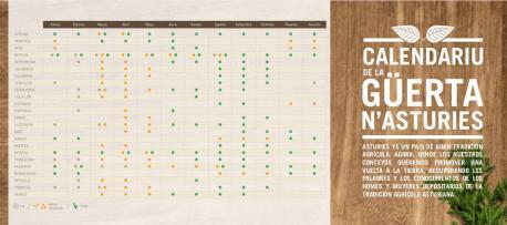 Calendariu de la güerta n'Asturies