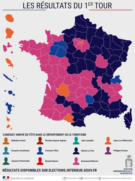 Resultaos de la primer vuelta de les Presidenciales franceses