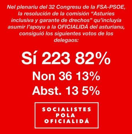 Socialistes pola Oficialidá resultáu noticia del añu pa Iniciativa pol Asturianu