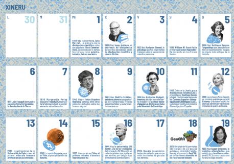 Primeros díes xineru Calendariu Científicu Escolar 2020