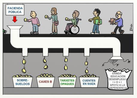 Economía hidráulica