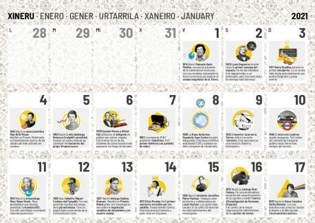 Calendariu Científicu Escolar 2021 xineru