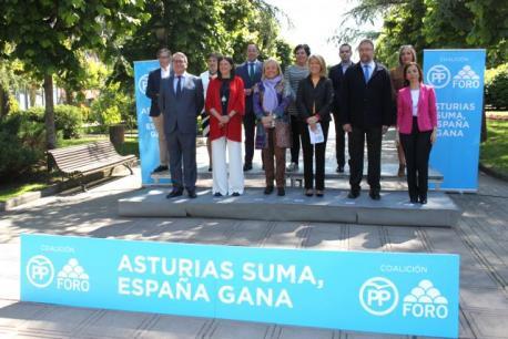 La encuesta preeleutoral del CIS nun pronostica cambios n'Asturies