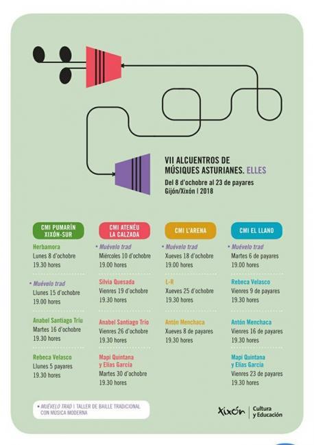 Cartelu Alcuentru de Músiques Asturianes 'Elles'