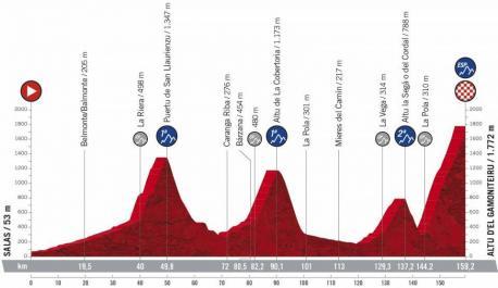 La Vuelta usa por fin la toponimia oficial asturiana nel so llibru de ruta