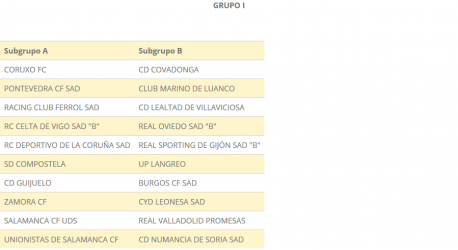 Grupu 1 de Segunda División B 2020-2021