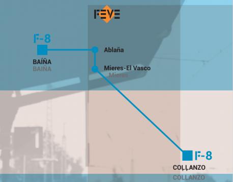 Llinia C-8f de FEVE nel 'Informe sobre l'incumplimientu de la toponimia oficial na rede de ferrocarr